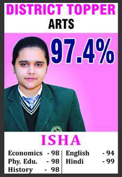 Isha SRC Topper (12 + 10 )18-19